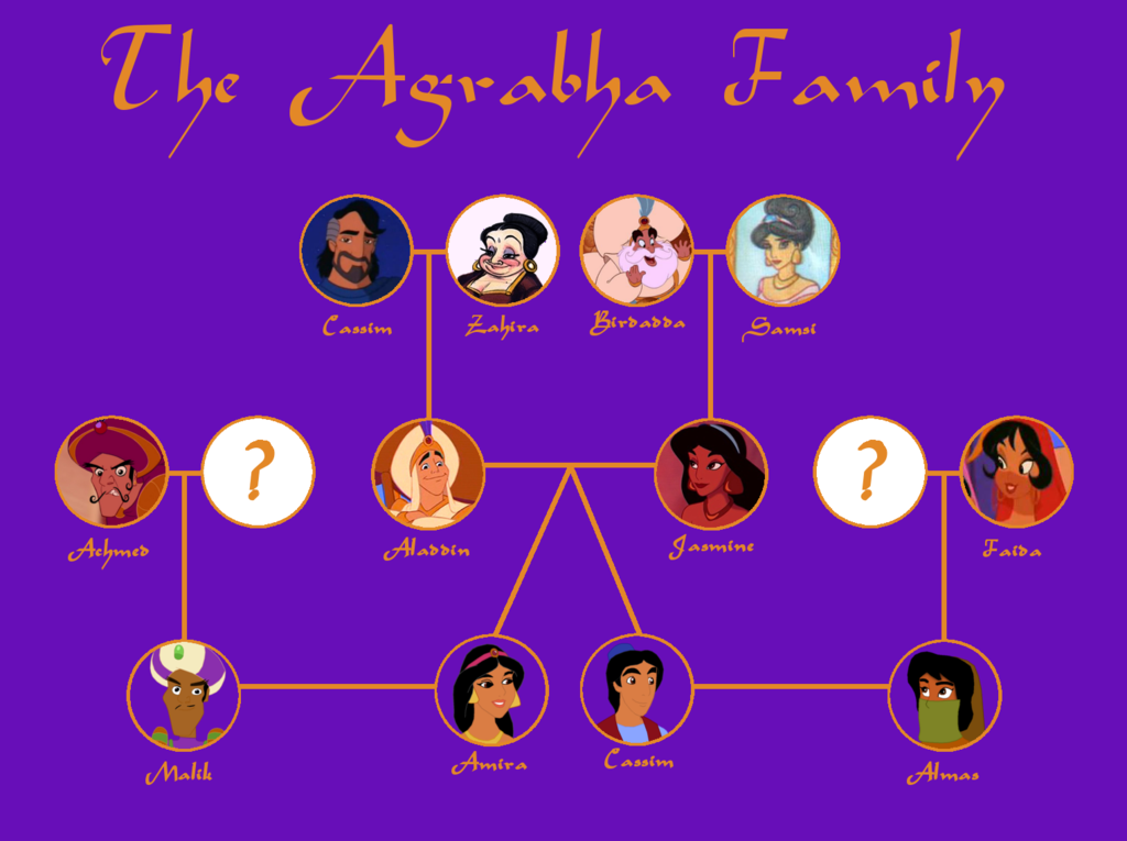 agrabah_family_by_taytay20903040-d7b7bp3